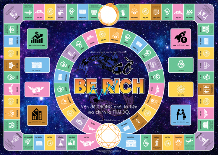 Cờ Be Rich